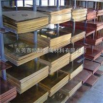 C2720W-1/4H,黃銅腐蝕加工廠